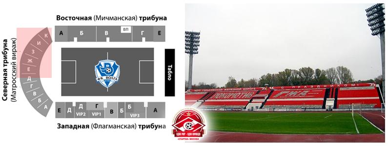 премьер-лиговкого Стадиона