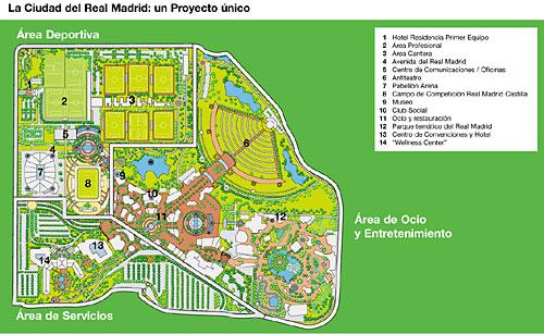 Madrid Ciudad Deportiva Real Madrid Valdebebas Arquitectura